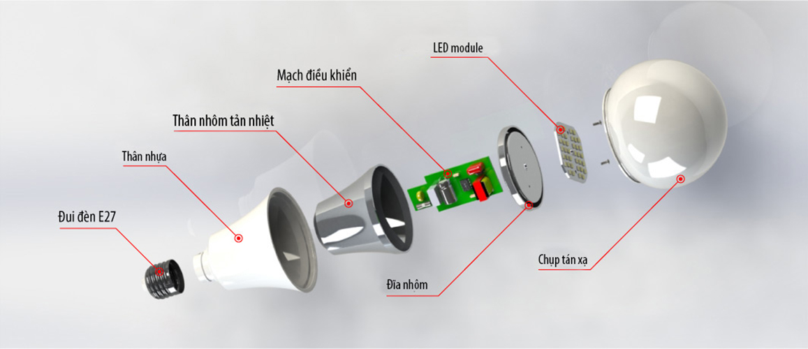 Bóng Đèn Tròn 9W Rạng Đông - Samsung ChipLED