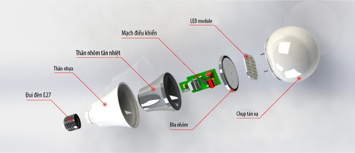 Bóng Đèn Tròn 12W Rạng Đông - Samsung ChipLED