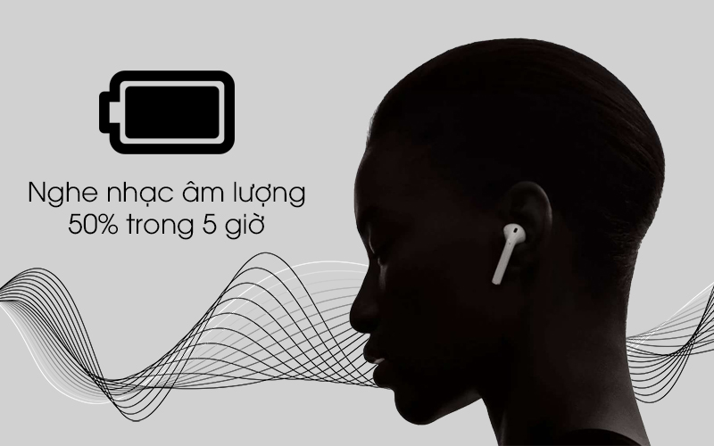 Tai nghe Bluetooth Lanith Không Dây - Tai Nghe Không Dây Thiết Kế Thời Trang – Chống Ồn Cực Tốt - Hàng Nhập Khẩu - TAI00003W