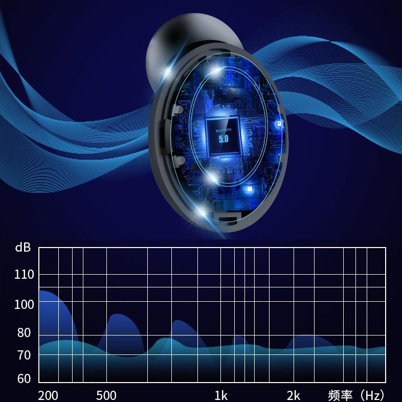 Tai Nghe Bluetooth Nhét Tai Không Dây 5.0 Dalugi V10 2200mAh - Hàng chính hãng
