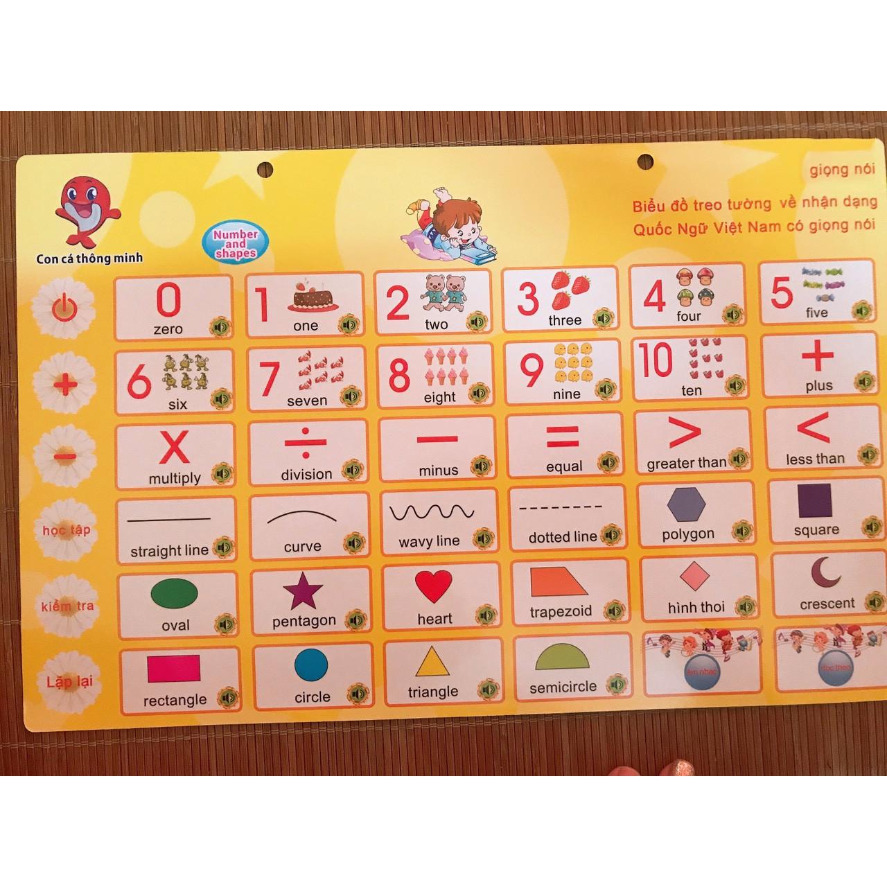 Bảng điện tử song ngữ Anh - Việt cho bé với 5 chủ đề