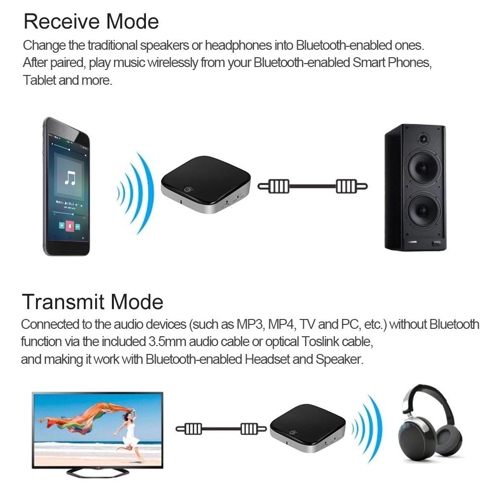 Bộ Thu Phát Âm Thanh 2 trong 1 Bluetooth 4.1 BTI-029 Hỗ Trợ Cổng Optical