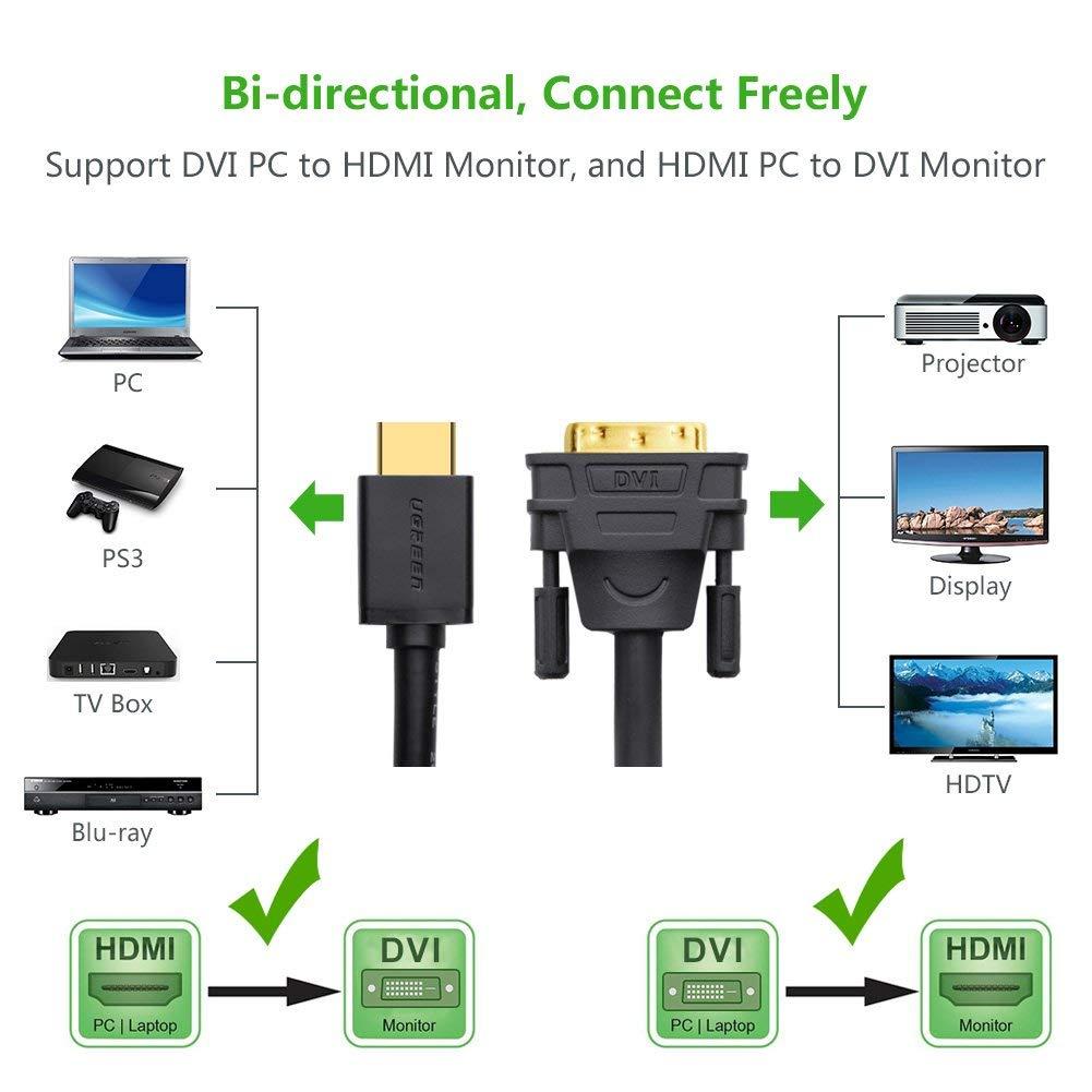 Dây cáp chuyển đổi HDMI sang DVI-D (24+1) dây dang dẹt dài 8M UGREEN HD106 30139 - Hàng chính hãng