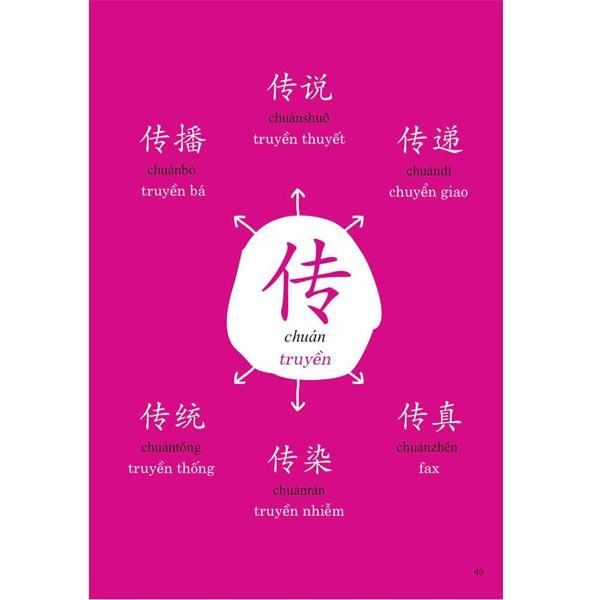 Combo 2 sách: Phát triển từ vựng tiếng Trung Ứng dụng (in màu) (Có Audio nghe) + Bí ẩn 1200 Mật Ngữ của 12 Chòm Sao (Trung – Pinyin – Việt) + DVD quà tặng