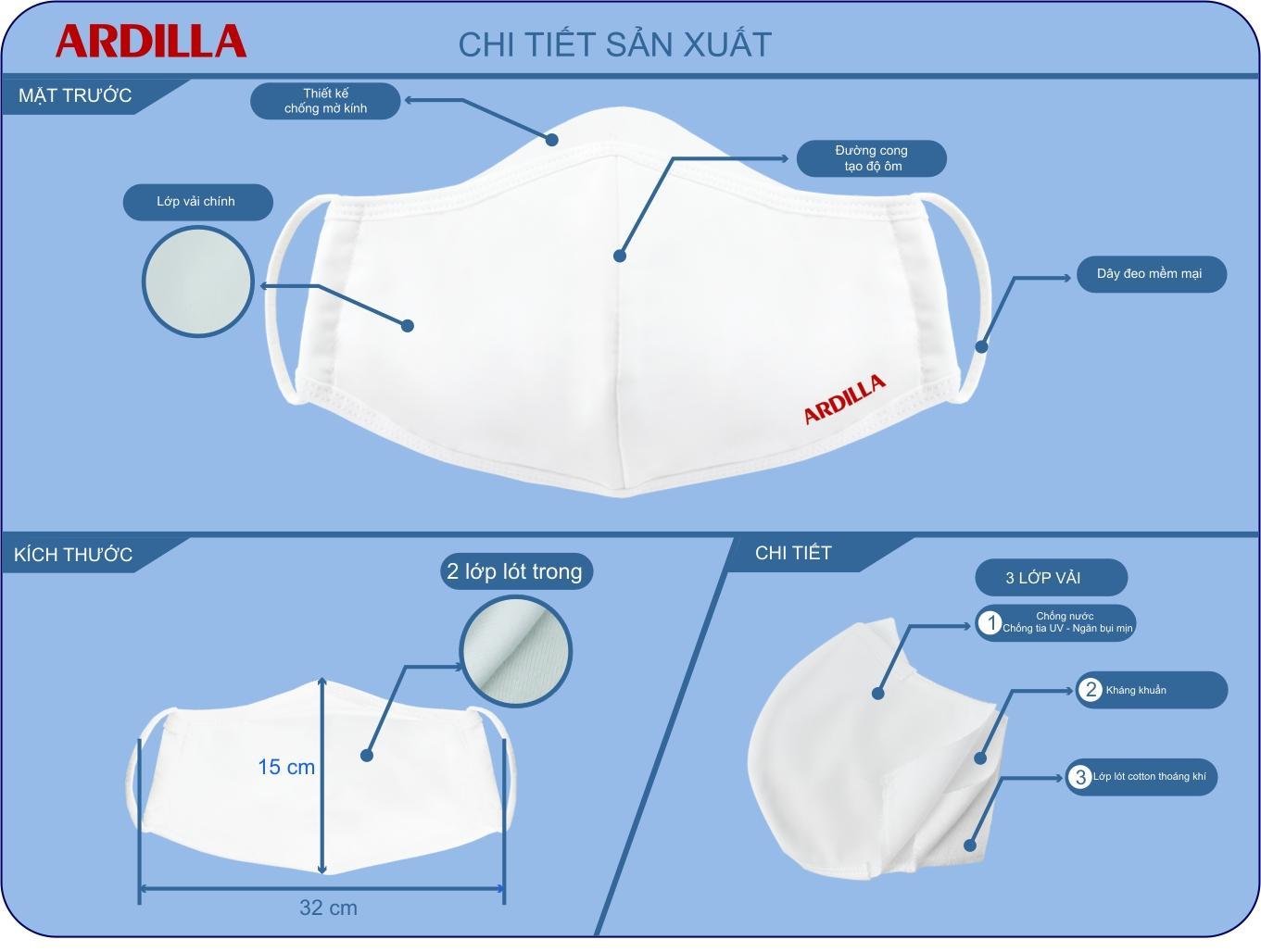 Khẩu Trang Vải Kháng Khuẩn ARDILLA 3 Lớp - Combo 3 Cái Màu Trắng