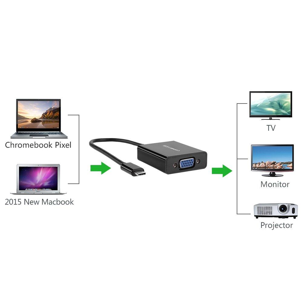 Cáp USB Type-C to VGA Ugreen 20586 hỗ trợ 1080p cao cấp - Hàng Chính Hãng