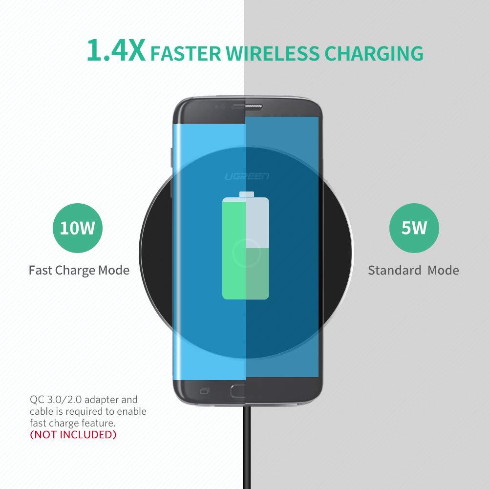 Đế sạc nhanh không dây 10W Ugreen 40922 chính hãng Ugreen dùng cho smartphone