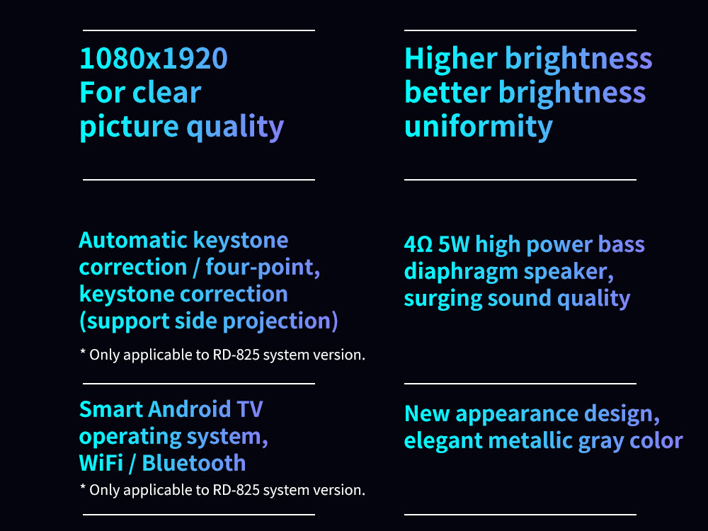[Hỗ Trợ Tiếng Việt] Máy Chiếu Mini RD-825 HĐH Android 6.0 RAM 1Gb/ROM 8Gb Độ Phân Giải Full HD 1080p Kết Nối Wifi, Bluetooth 4.0 Hỗ Trợ Các Giao Tiếp USB/HDMI/AV/VGA/Audio 3.5mm