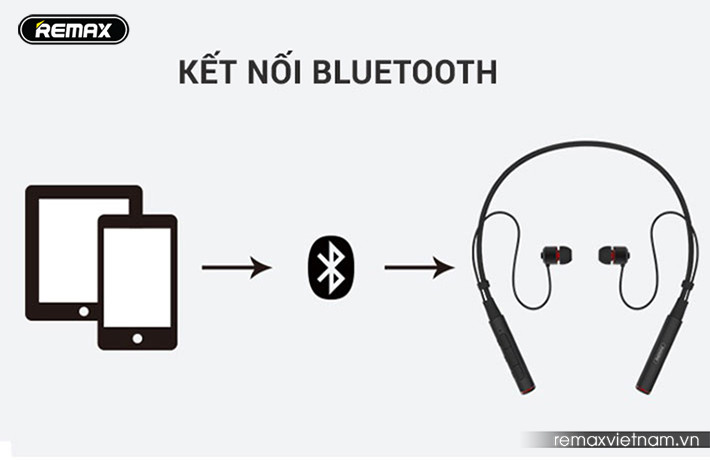 Tai nghe thể thao bluetooth đeo cổ Remax RB - S6 6