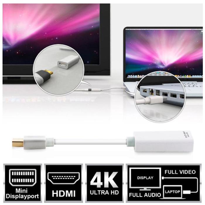 Cáp chuyển Mini Displayport sang HDMI 4K*2K