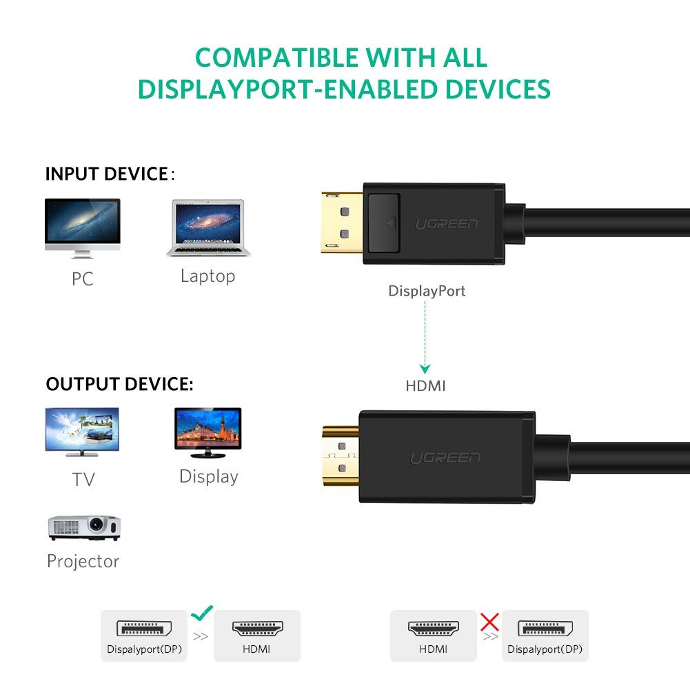 Dây cáp DisplayPort sang HDMI hỗ trợ phân giải 1920x1200 dài 5M UGREEN DP101 10204 - Hàng chính hãng