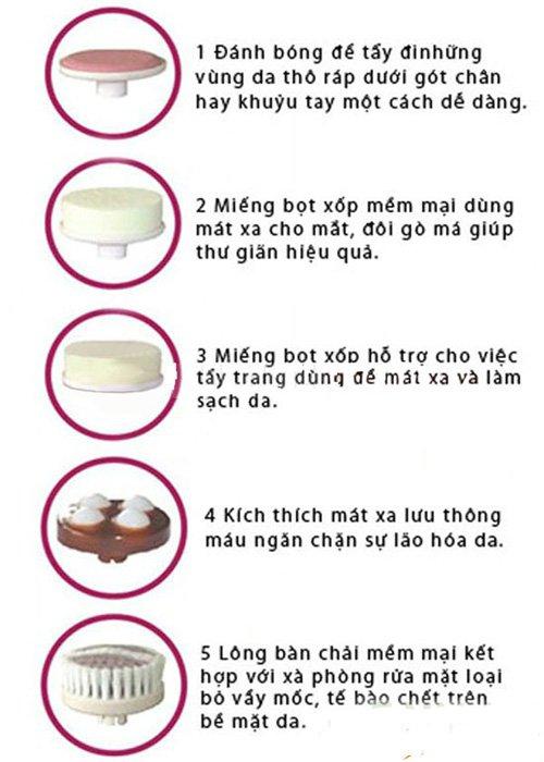 Máy Massage Và Rửa Mặt Đa Chức Năng Cầm Tay Mini 5 In 1 Beauty