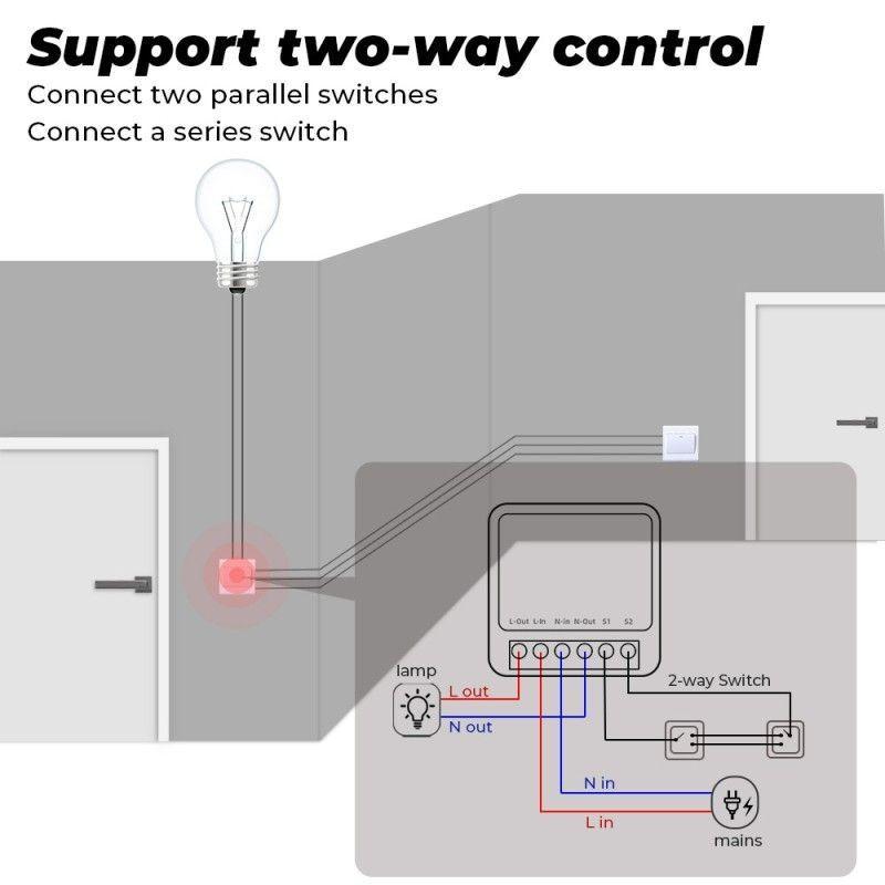 Công tắc module tuya wifi hỗ trợ công tắc tay 16A