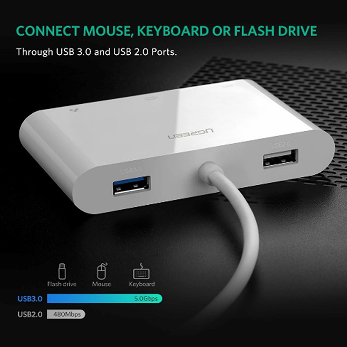 Bộ chuyển đổi đa chức năng USB Tpe C sang VGA + Lan + USB 3.0 + USB 2.0 UGreen 030439 - Hàng Chính Hãng