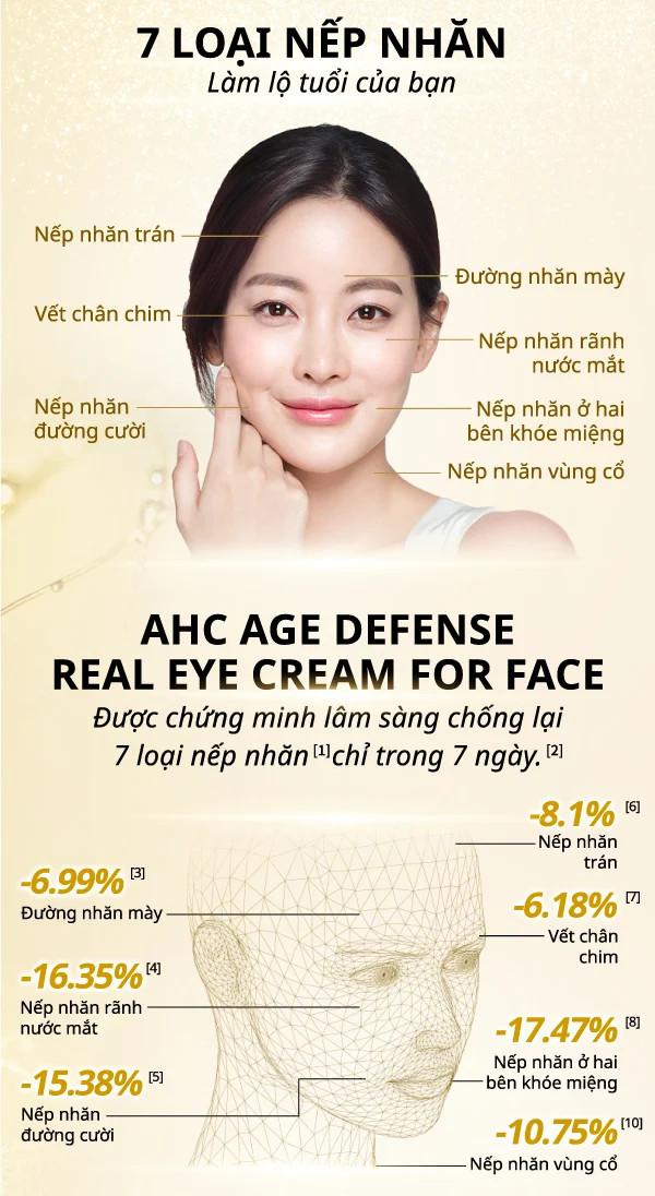 Kem Dưỡng Mắt Vàng AHC Age Defense Real Eye Cream For Face 40ml, Chống lão hóa toàn diện, Giúp nâng cơ rõ rệt và làm săn chắc cho vùng da mắt & toàn mặt