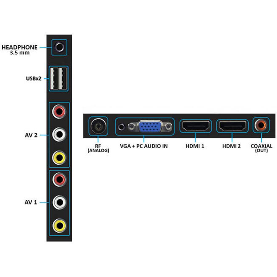 Tivi LED Asanzo HD 32 inch 32T31