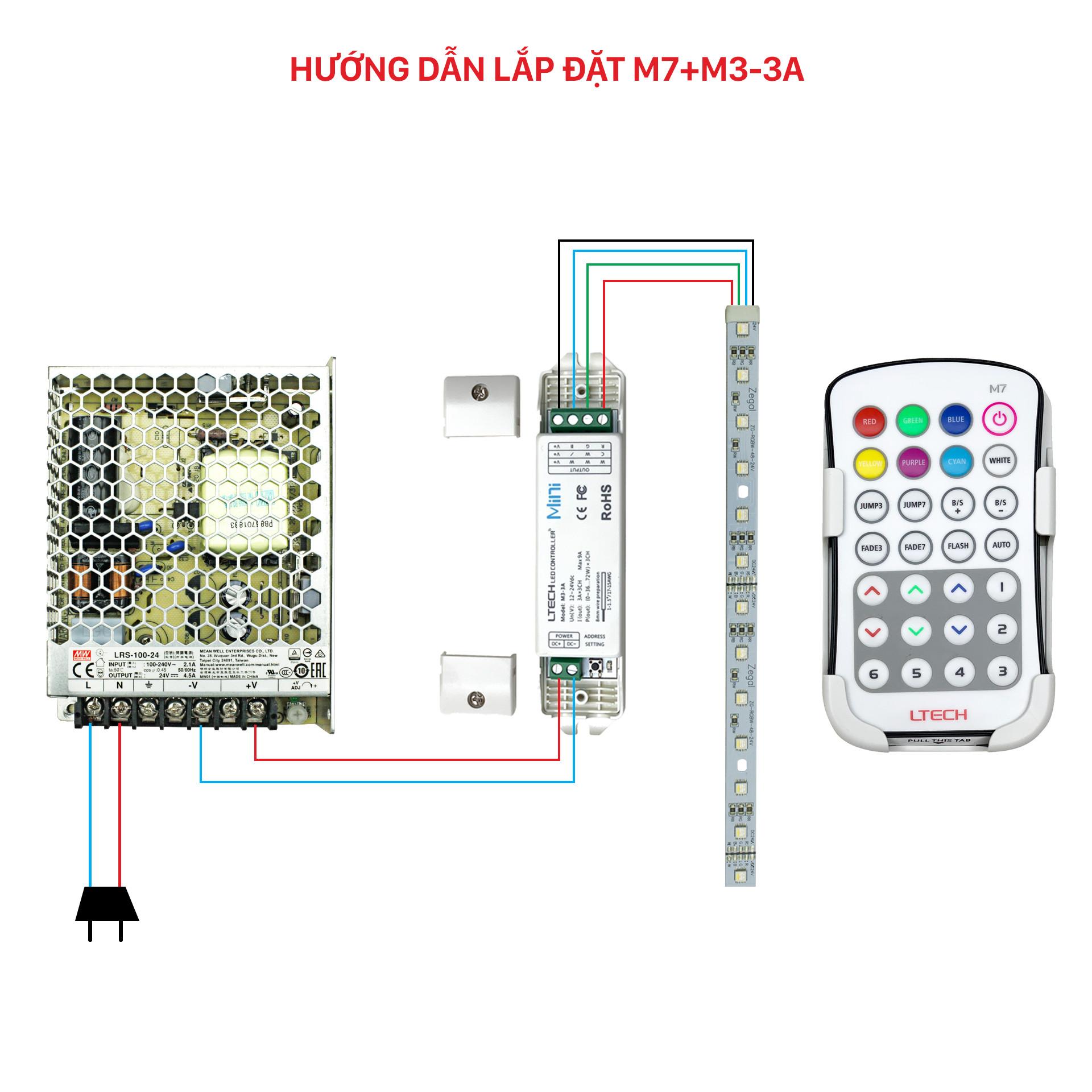 Bộ Điều Khiển Đèn Led Ltech M7+M3-3A Điều Chỉnh Màu Sắc Ánh Sáng, LED Dimmer Controller - Hàng Nhập Khẩu