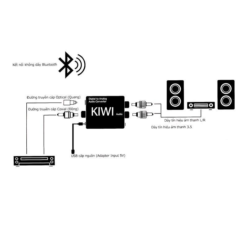 Bộ chuyển đổi âm thanh Kiwi KA08 CHÍNH HÃNG tặng kèm pin