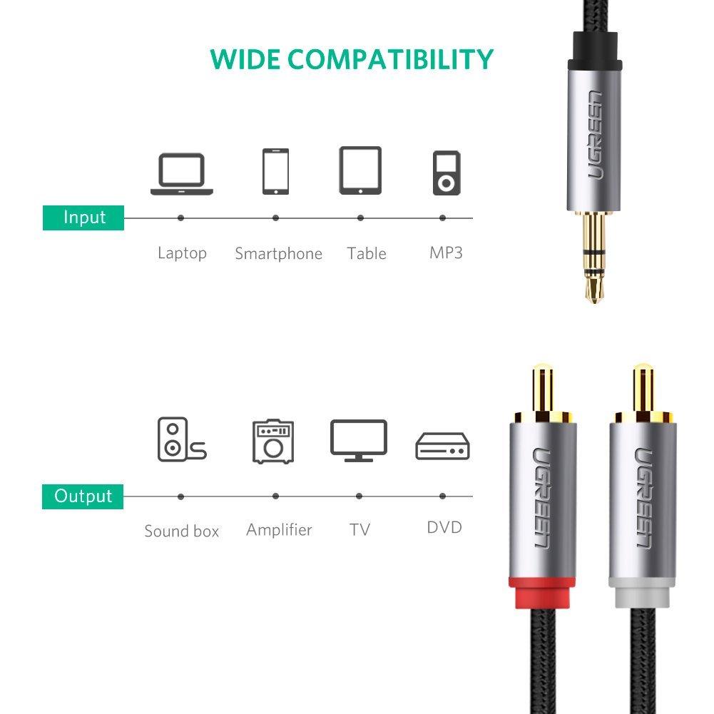 Cáp Audio 3.5mm sang 2 đầu RCA Ugreen 40843 dài 2m chính hãng