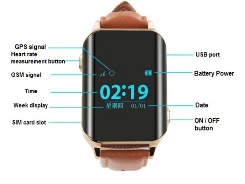Đồng hồ định vị GPS-Wifi E16 cho người già và trẻ em, màn hình vô cực, tích hợp đo nhịp tim