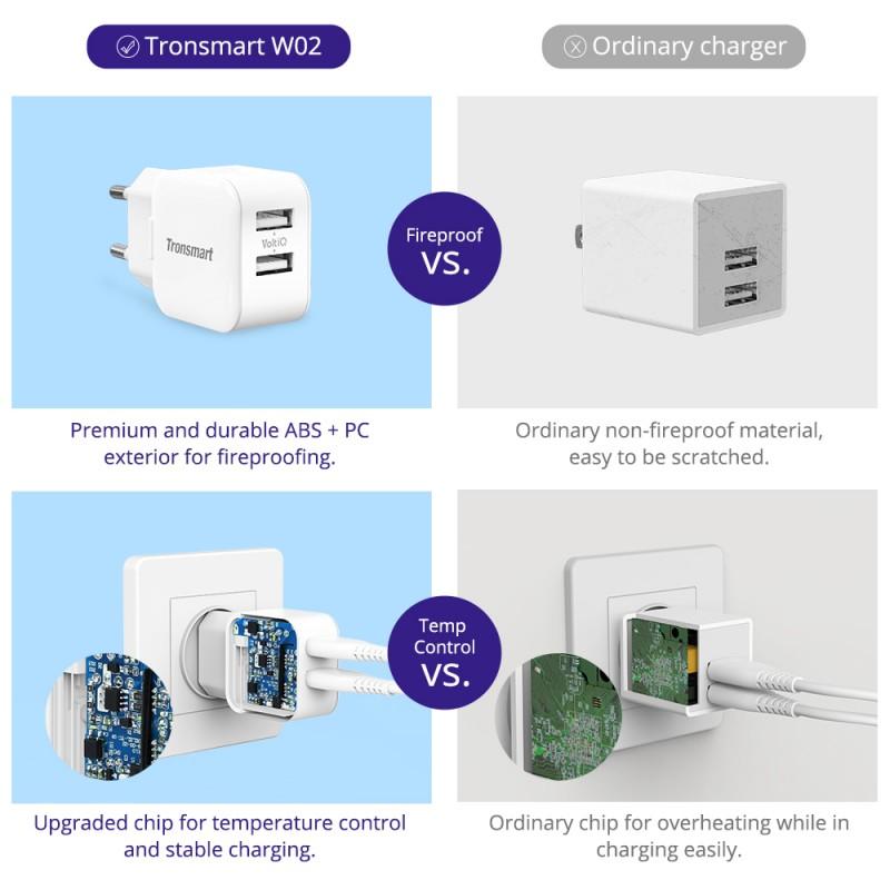 Cốc sạc 2 cổng mini siêu nhỏ gọn Tronsmart W02 công nghệ VoliQ 12W, đầu ra 2.4A cho iPhone 12/ 12 Pro/ 12 Pro Max iPhone 11/ 11 Pro/ 11 Pro Max, iPhone Xs / Xs Max / XR, iPad Pro, Samsung S10, LG, máy tính bảng, máy ảnh - Hàng Chính Hãng