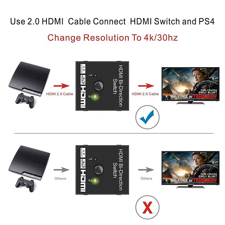 HDMI BI DIRECTION switch hai chiều 1 in 2 out hoặc 2 out 1in 3D 4K