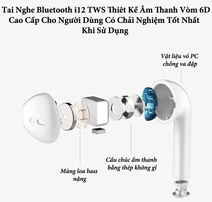 Tai nghe Bluetooth Lanith i12 TWS 5.0 không dây tặng bao đựng silicone bảo vệ – Tai nghe không dây bluetooth kiểu dáng hiện đại, thời thượng - Tai nghe bluetooth nhét tai - Hàng nhập khẩu – TAI00I12W+OPTAIS55B