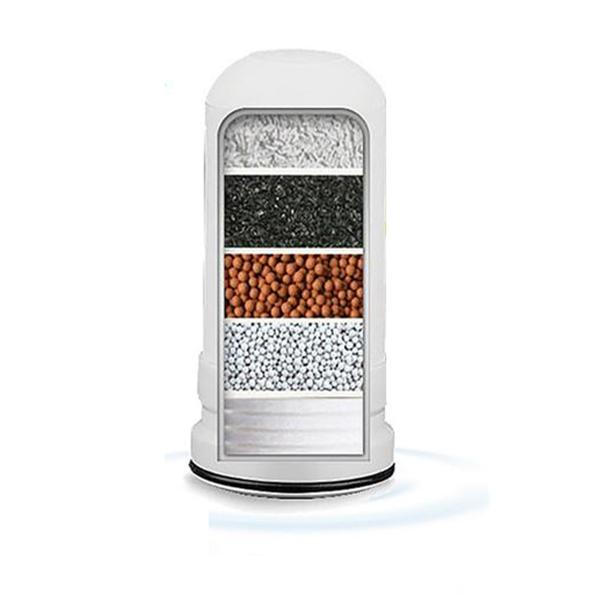Lõi lọc thay thế cho thiết bị lọc nước tại vòi vỏ inox
