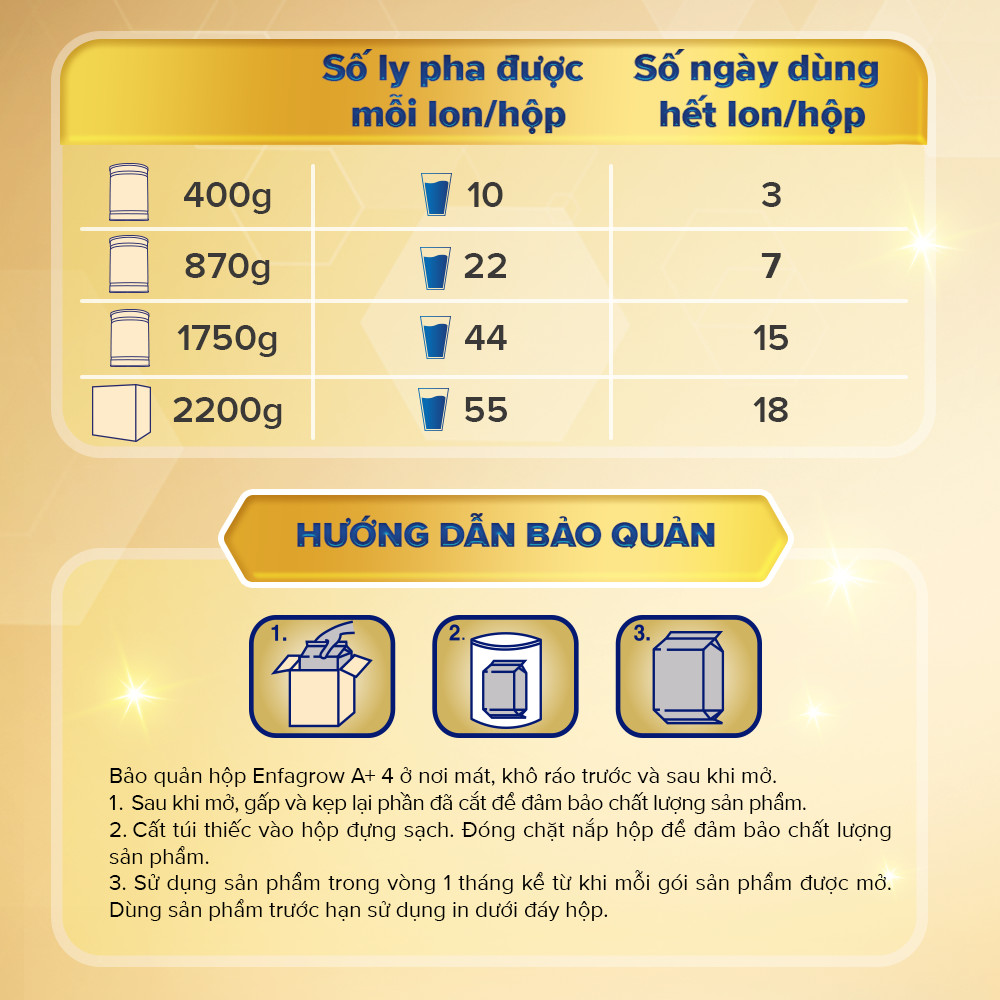 Combo 5 Lon Sữa Bột Enfagrow A+ 4 1.7kg - Tặng Lon Sữa Bột Enfagrow A+ 4 1.7kg