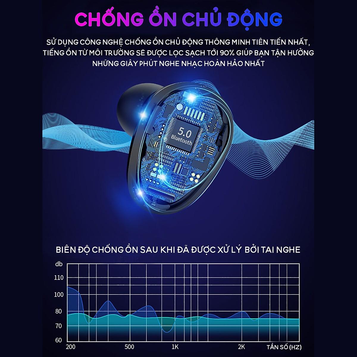 Tai Nghe Bluetooth Cảm Ứng TOUCH TWINS Chất Lượng Cao - Chống Nước IPX7 - Nghe 90h - Tích Hợp Micro - Tự Động Kết Nối - Tương Thích Cao Cho Tất Cả Điện Thoại - Hàng Chính Hãng