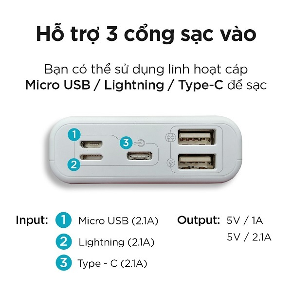 Pin sạc dự phòng Romoss Simple 10 10.000mAh nhỏ gọn 3 cổng input Micro - Lightning - Type C – Hàng chính hãng