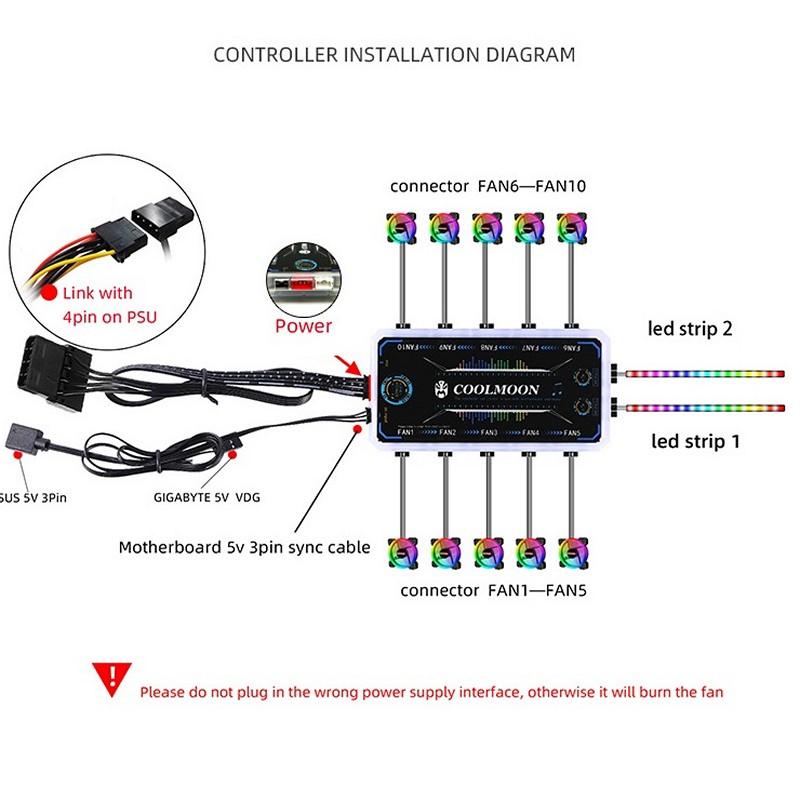 Bộ Hub V.2 Aura Sync Coolmoon RGB cho máy tính hàng nhập khẩu