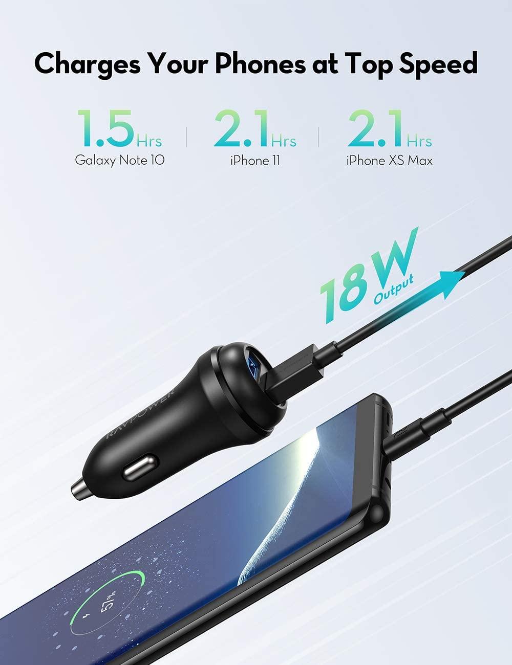 Củ Sạc Điện Thoại Trên Ô Tô Xe Hơi RAVPower 2 Cổng 36W,Quick Charge 3.0-RP-VC018 Siêu Nhỏ Gọn- Hàng Phân Phối Chính Hãng