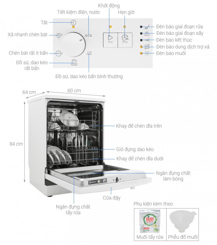 Thông số kỹ thuật Máy rửa chén Electrolux ESF5206LOW 1950W