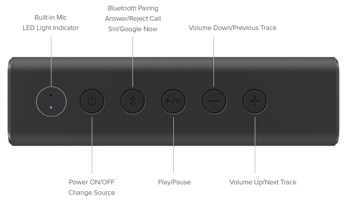 Loa Bluetooth Creative Metallix Plus - Hàng chính hãng