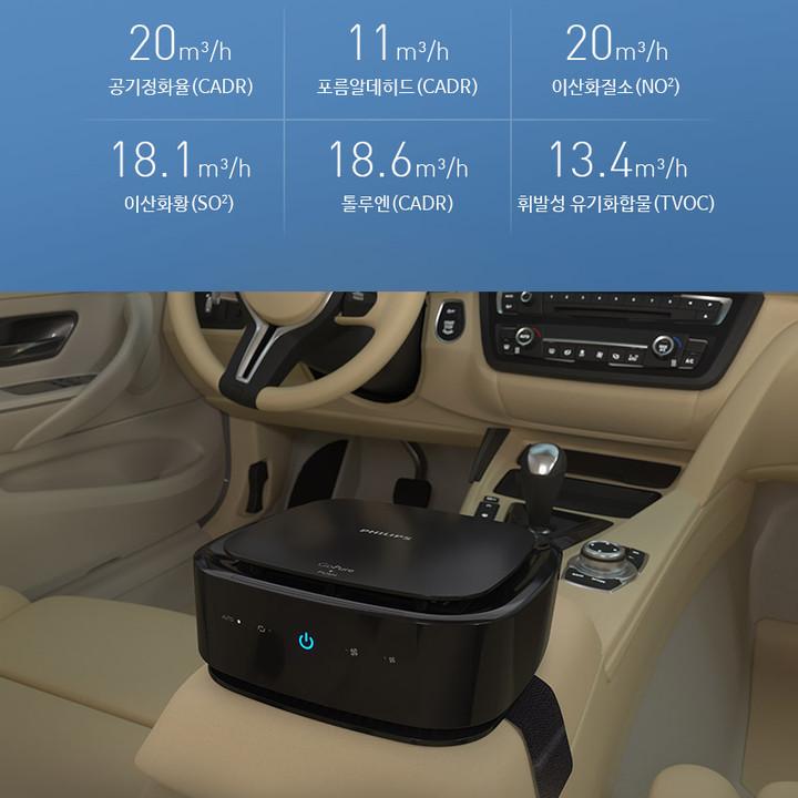 Máy khử mùi, lọc không khí trên xe ô tô thương hiệu cao cấp Philips GP6201 - Công suất: 3.7W - Điện áp: 12V - Hàng Nhập Khẩu