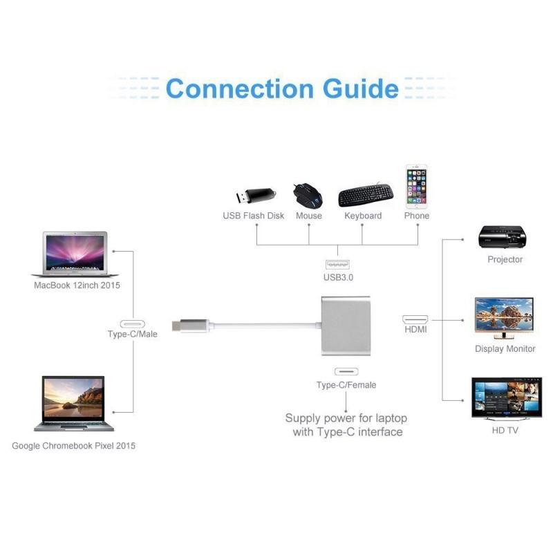 Thiết Bị Xuất HÌnh 4k Cho máy tính Macbook  -  Từ Cổng Type-C ra HDMI + USB 3.0 + Type-C