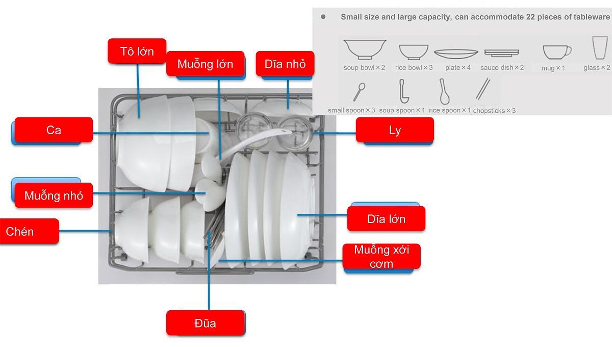 Máy Rửa Chén Mini Toshiba DWS-22AVN(N) - Hàng Chính Hãng + Tặng Bình Đun Siêu Tốc
