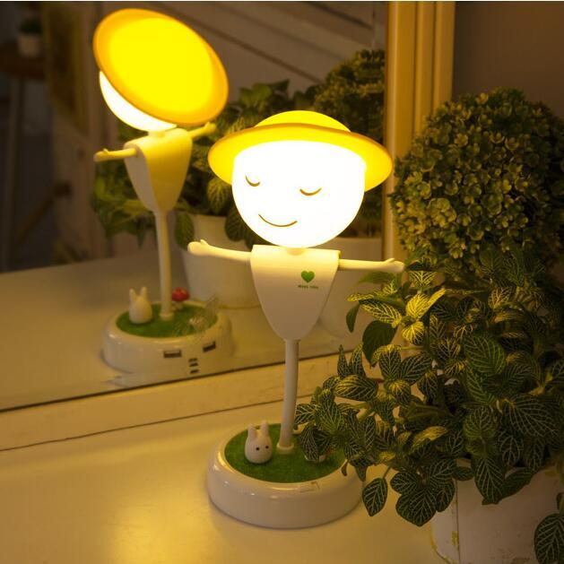 Đèn Led Để Bàn Hình Người TW-L10 ( ĐÈN NGỦ BÙ NHÌN SIÊU ĐÁNG YÊU )