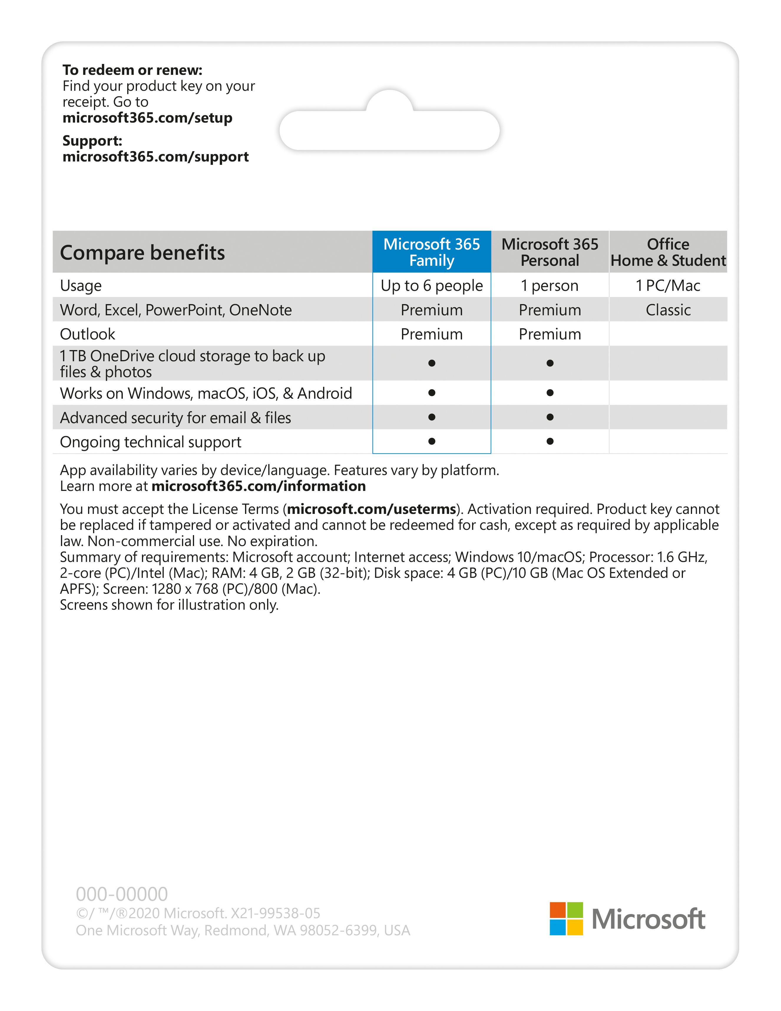 Hình ảnh Phần mềm Microsoft 365 Family English APAC EM Subscr 1YR Medialess P6 (6GQ-01144) - Hàng Chính Hãng