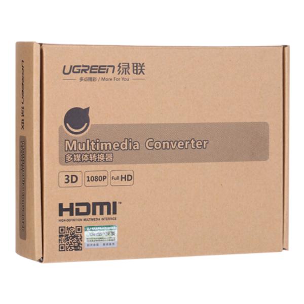Bộ Switch HDMI Ugreen Vào 4 Cổng HDMI Ra 2 Cổng HDMI 40216 - Hàng Chính Hãng