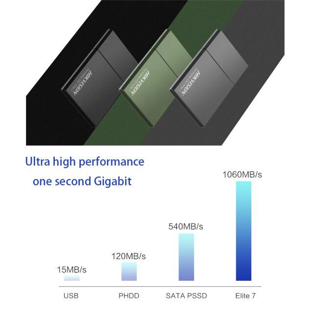 Ổ cứng di động SSD HIKVISION Elite 7 Touch 500GB - Hàng Chính Hãng