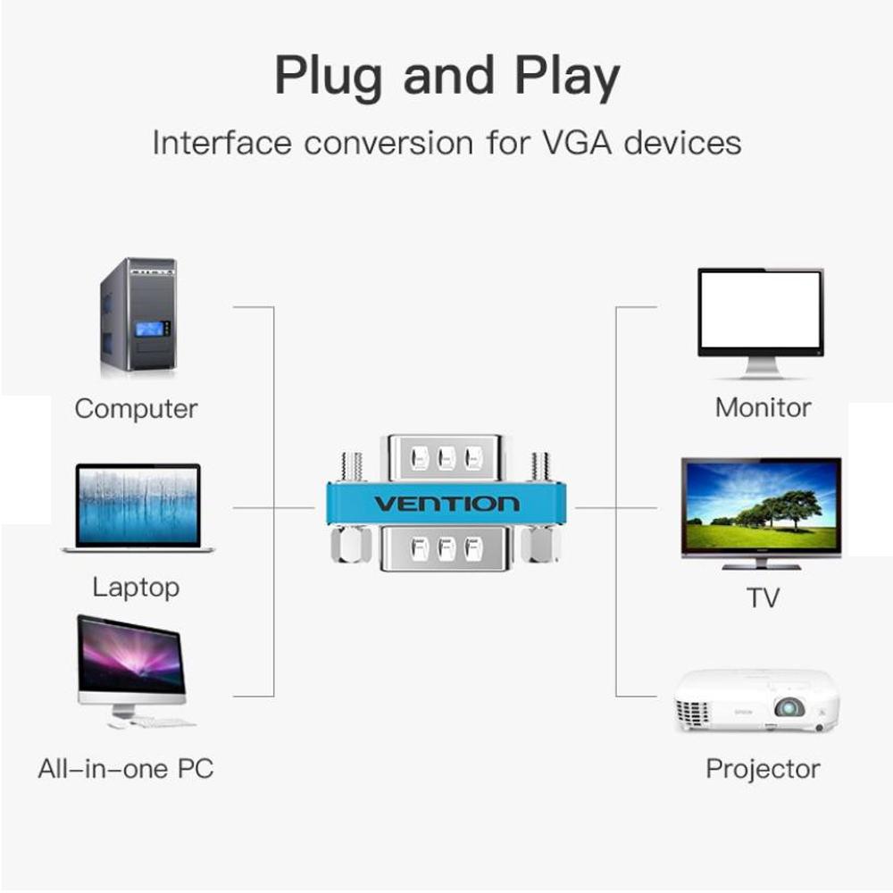 Đầu chuyển  VGA Female to VGA Female Vention DDCI0 - Hàng chính hãng