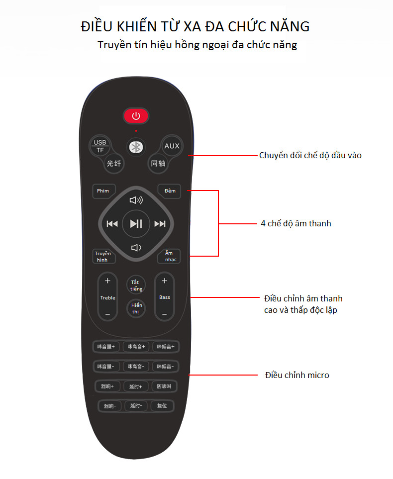 Bộ Loa Soundbar Karaoke 5.1 L5 + Loa Trầm S1 Tặng 02 Micro Không Dây AZONE