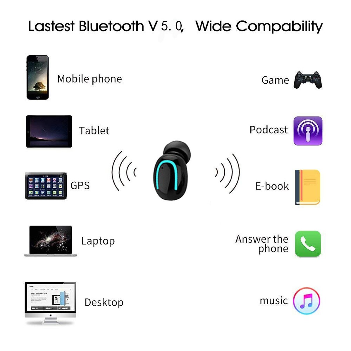 Tai Nghe Bluetooth 5.0 Moloke True wireless Chống Nước IPX5 Cao Cấp - Hàng Chính Hãng