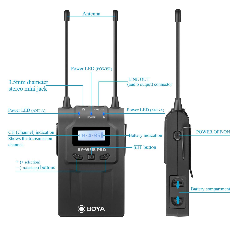 Micro cho máy ảnh máy quay Boya BY-WM8 Pro-K2 - Hàng chính hãng