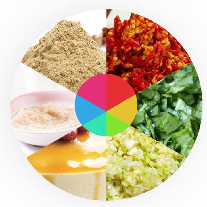 Máy xay thịt KITCHEN EXPERT chuyên chế biến thực phẩm cho nhà bếp