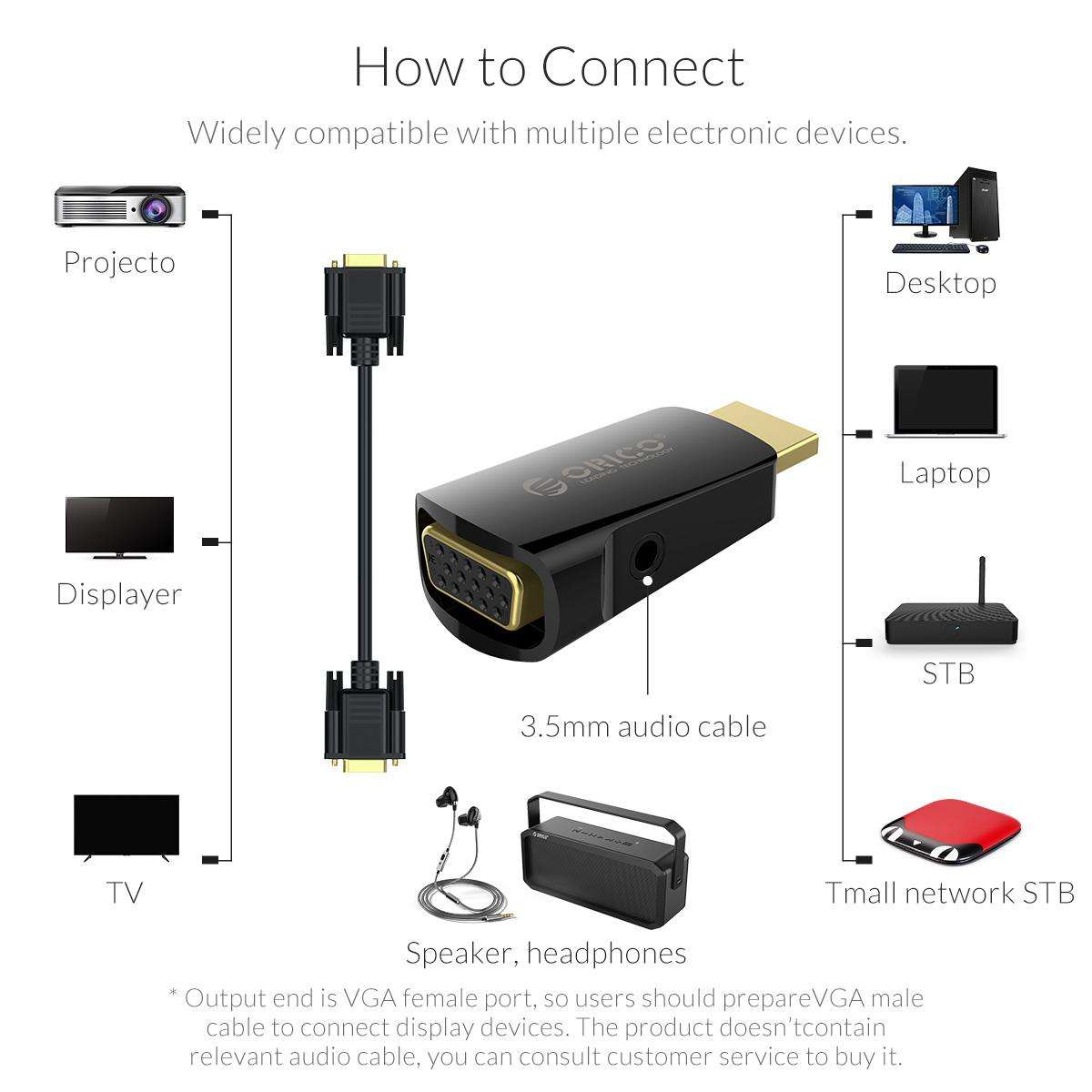 Đầu chuyển đổi HDMI sang VGA Orico XD-HLFV - Hàng Chính Hãng