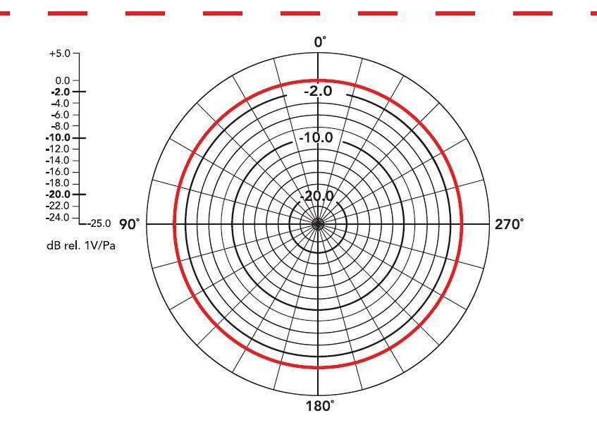 Micro BOYA BY-M1DM Thu Âm To, Tiếng Trong Veo Thích Hợp Cho 2 Người ở Khoảng Cách Xa - Hàng Nhập Khẩu