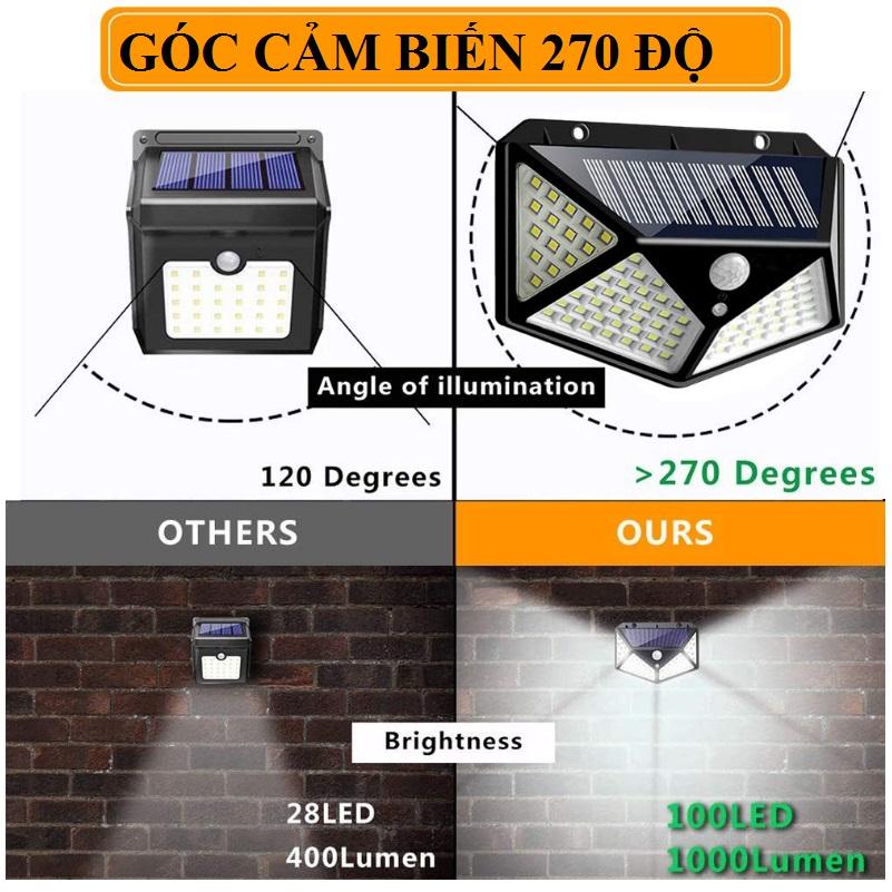 Đèn năng lượng mặt trời cảm biến chuyển động 100LED siêu sáng
